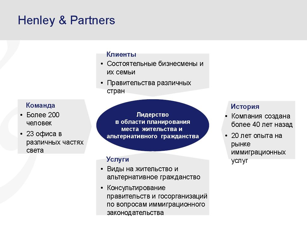 Henley Russia 2